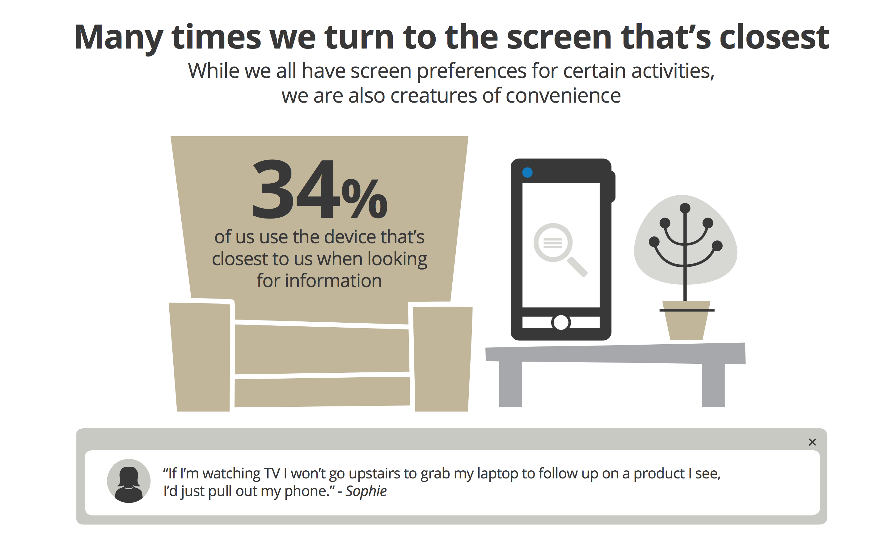 Many times we turn to the screen that is closest