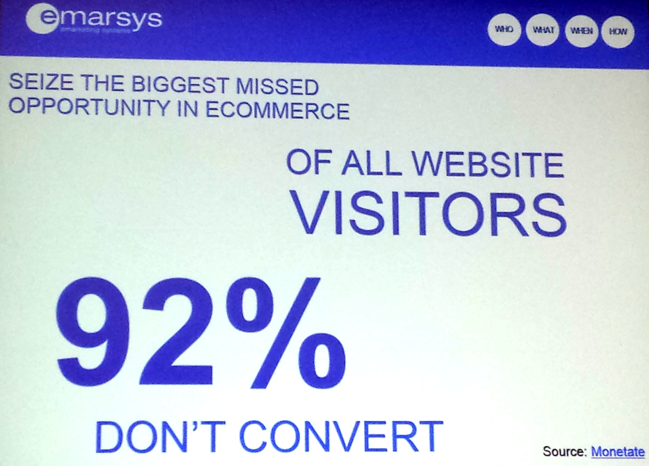 website_visitors_not_converting