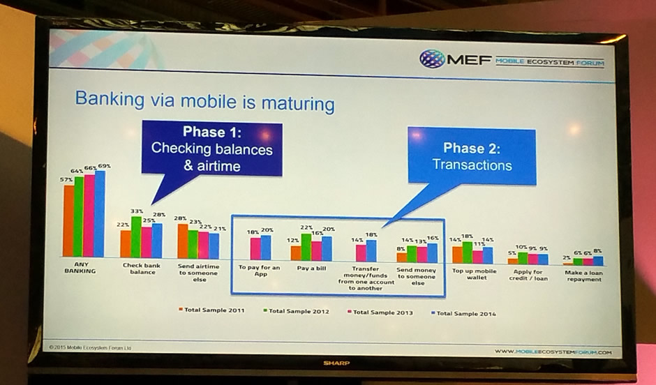 Mobile will continue to grow