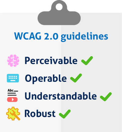 WCAG-2 Guidelines for Web Accessibility