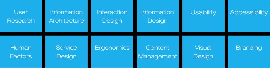 UX design disciplines